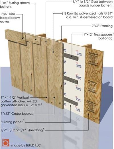 board-batten-cedar